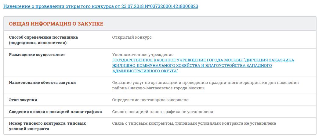 Справка из тубдиспансера Щукинская